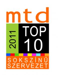 sokszinu_2011_konv
